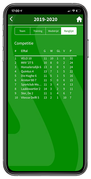 Sideline seizoen statistieken competitie standen