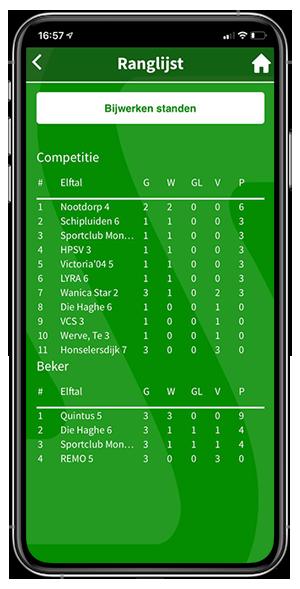 Koppeling met clubapplicatie - standen huidige seizoen