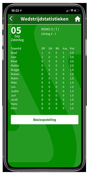 Sideline statistieken 1 gespeelde wedstrijd