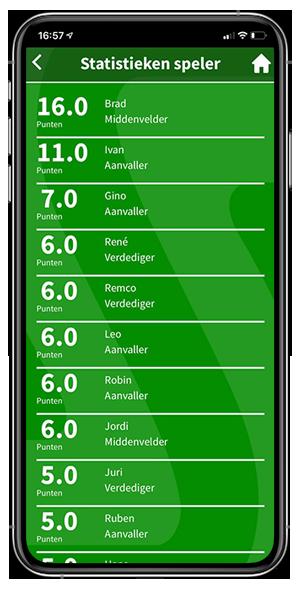 Sideline statistieken overzicht per speler